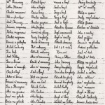 Catholic Heads of Household - 1766 Census of Donaghmore Parish